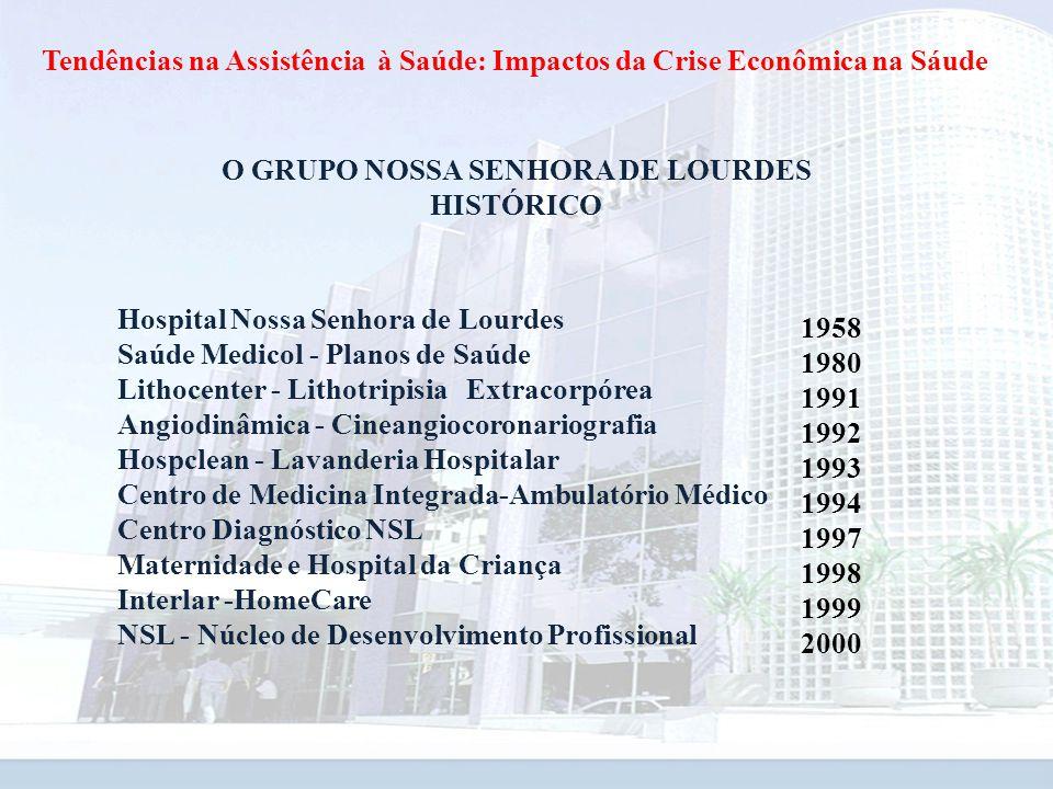 O GRUPO NOSSA SENHORA DE LOURDES