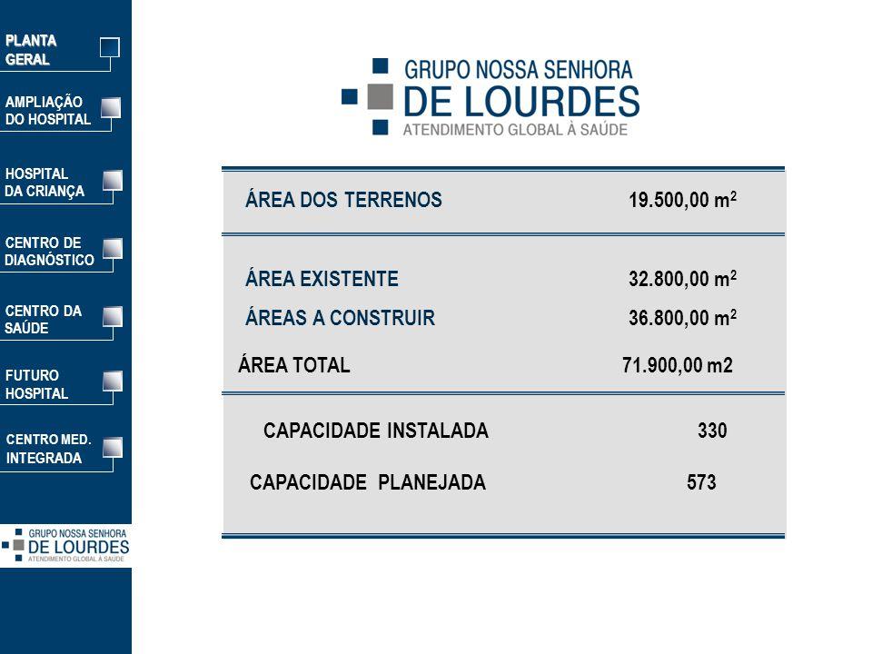 ÁREA DOS TERRENOS 19.500,00 m2 ÁREA EXISTENTE 32.800,00 m2