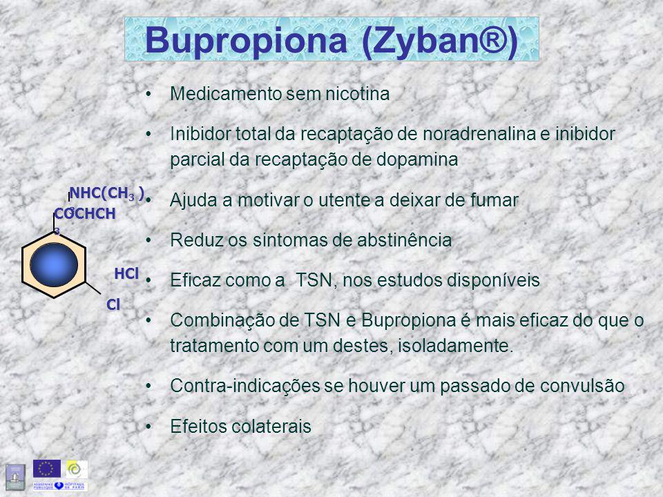 Bupropiona (Zyban®) Medicamento sem nicotina