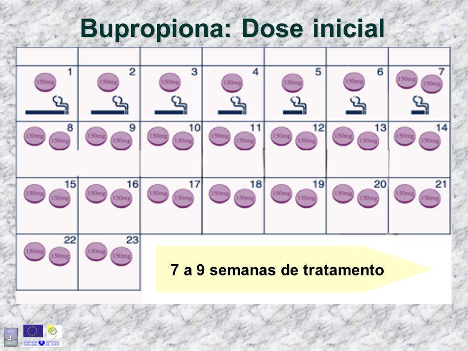 Bupropiona: Dose inicial