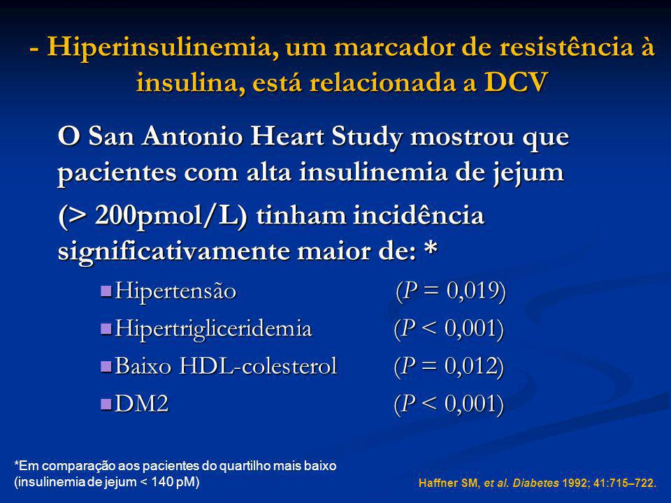 Haffner SM, et al. Diabetes 1992; 41:715–722.
