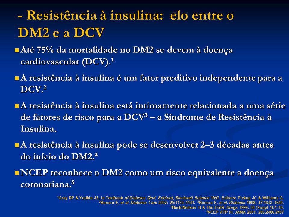- Resistência à insulina: elo entre o DM2 e a DCV