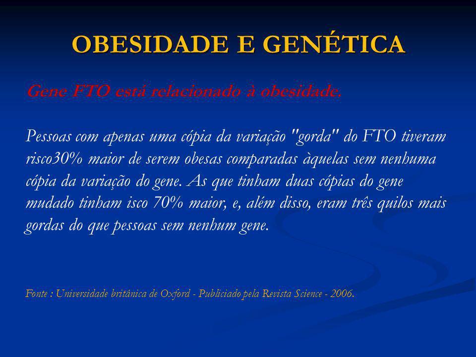 OBESIDADE E GENÉTICA Gene FTO está relacionado à obesidade.