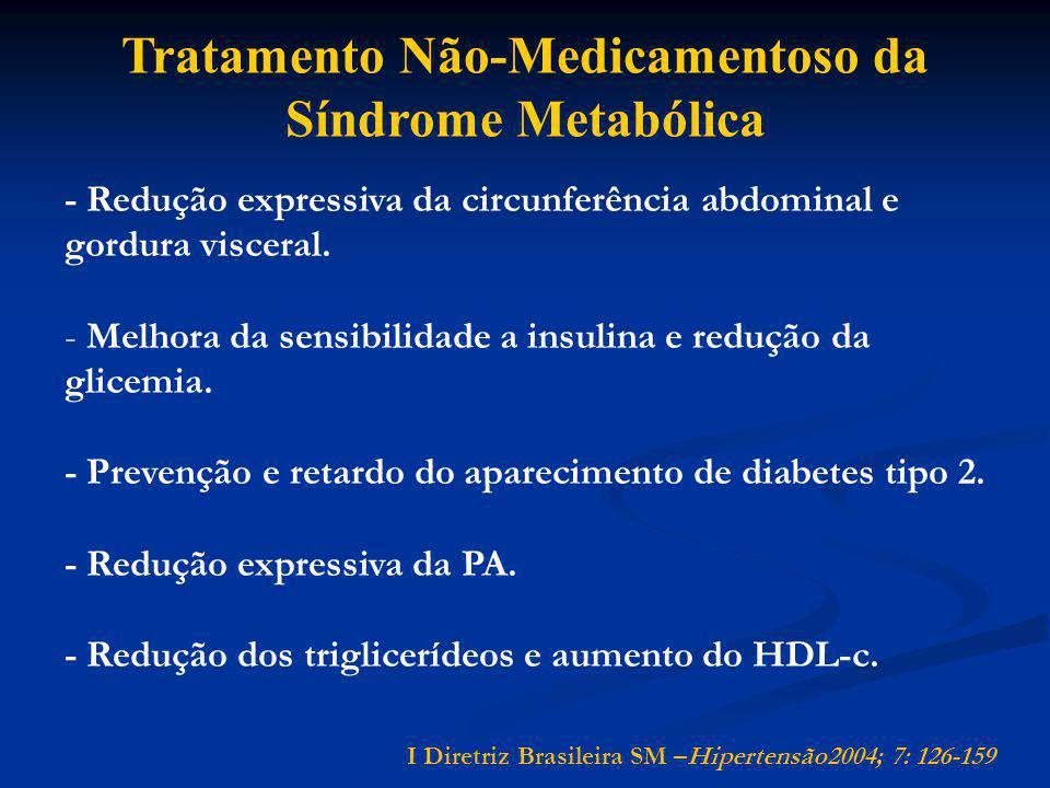 Tratamento Não-Medicamentoso da Síndrome Metabólica