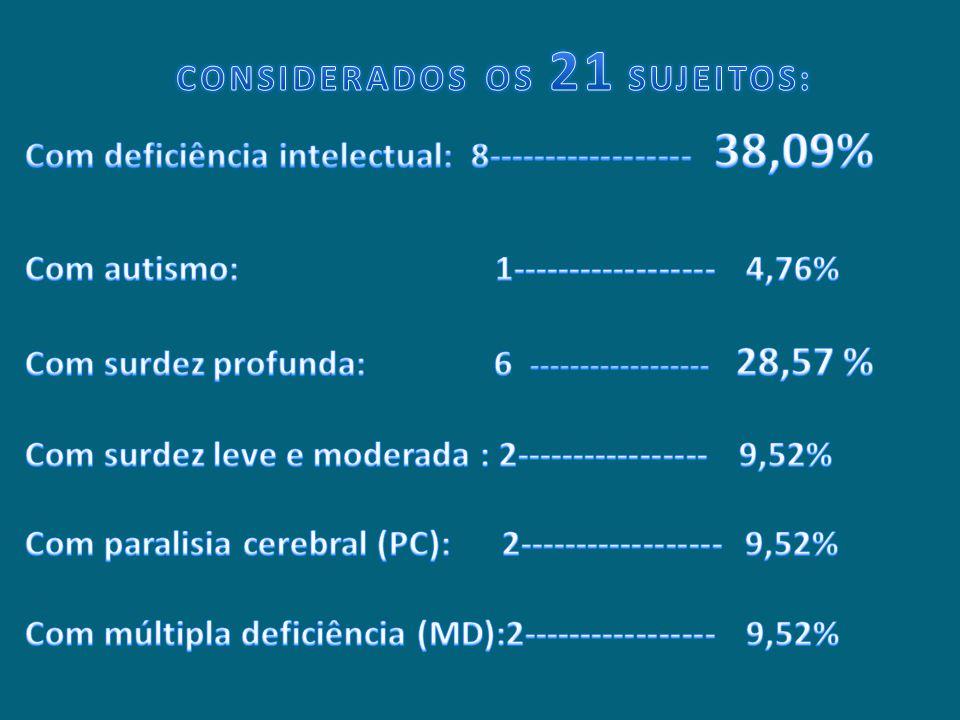 CONSIDERADOS OS 21 SUJEITOS: