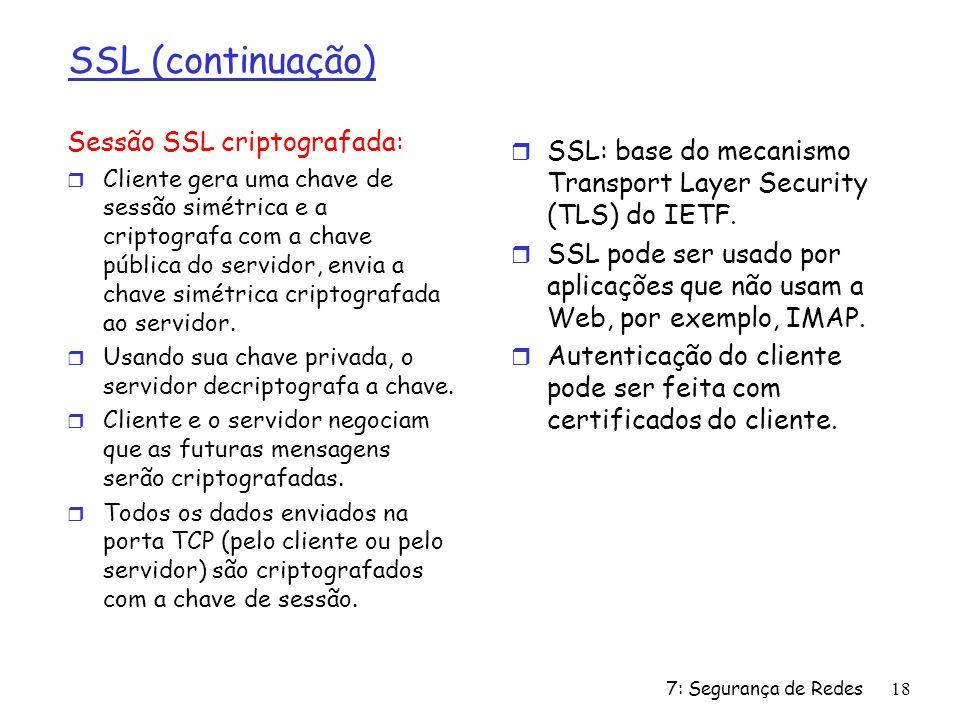 SSL (continuação) Sessão SSL criptografada: