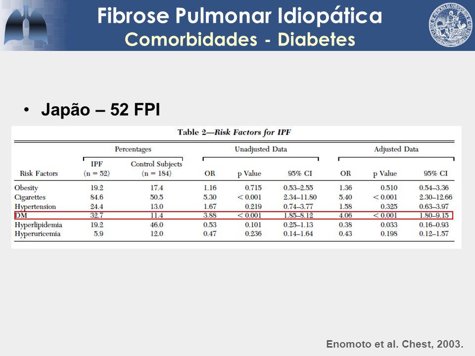 Fibrose Pulmonar Idiopática Comorbidades - Diabetes