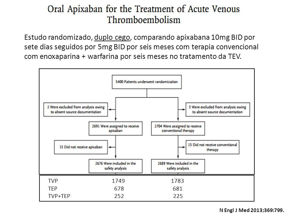 Estudo randomizado, duplo cego, comparando apixabana 10mg BID por sete dias seguidos por 5mg BID por seis meses com terapia convencional com enoxaparina + warfarina por seis meses no tratamento da TEV.