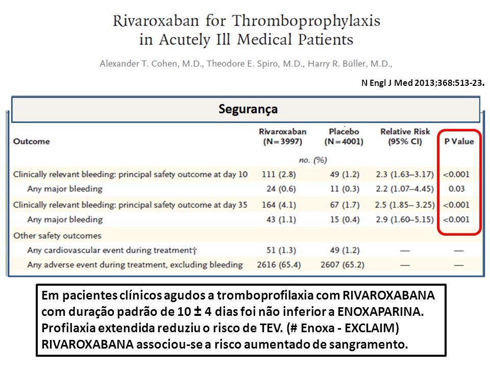 Profilaxia extendida reduziu o risco de TEV. (# Enoxa - EXCLAIM)