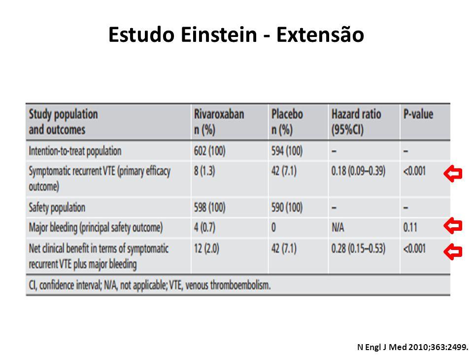 Estudo Einstein - Extensão