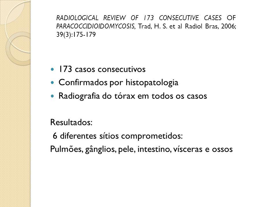 Confirmados por histopatologia Radiografia do tórax em todos os casos