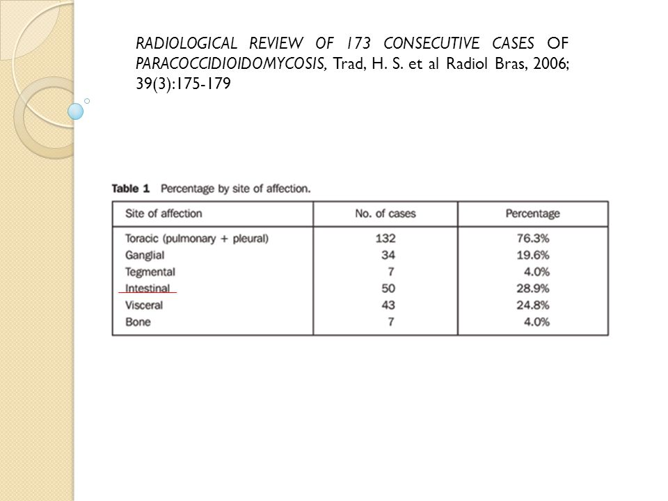 RADIOLOGICAL REVIEW OF 173 CONSECUTIVE CASES OF PARACOCCIDIOIDOMYCOSIS, Trad, H.