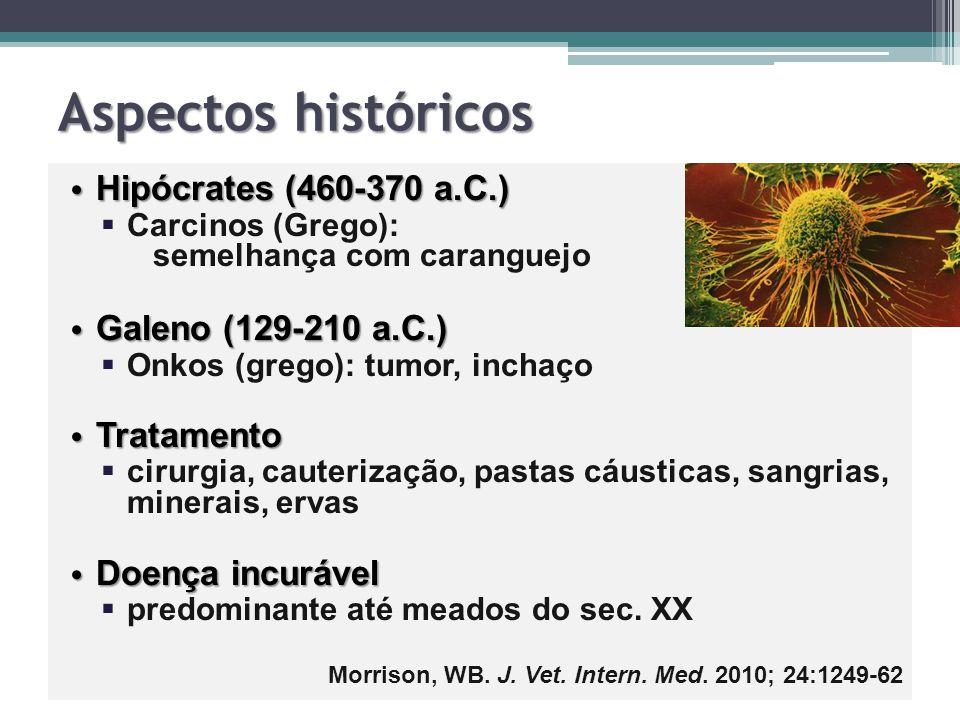 Aspectos históricos Hipócrates (460-370 a.C.) Galeno (129-210 a.C.)