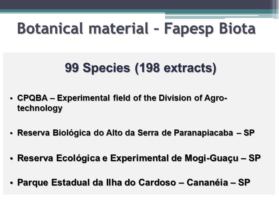 Botanical material – Fapesp Biota