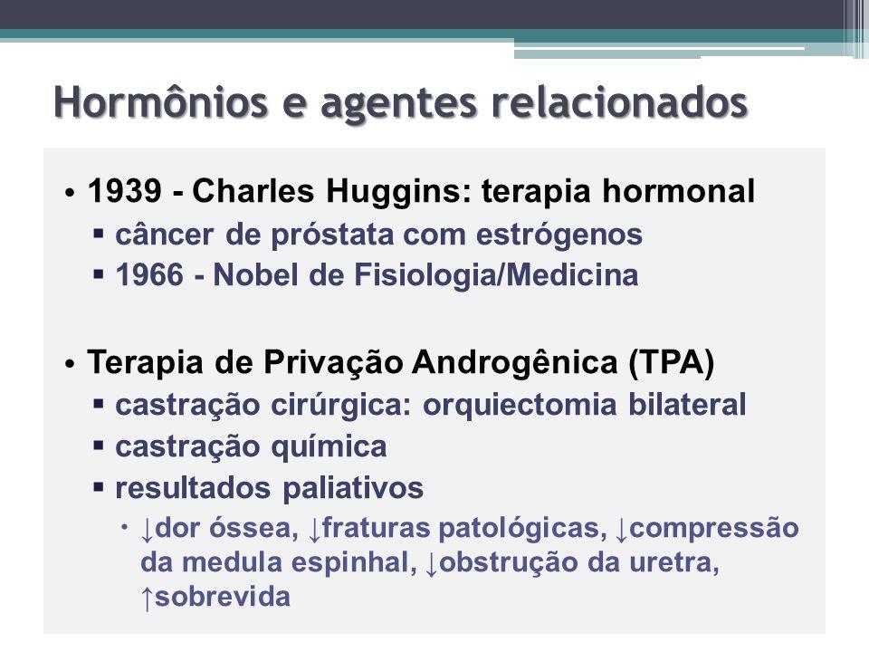 Hormônios e agentes relacionados