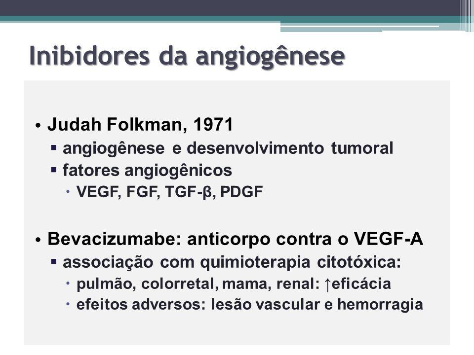 Inibidores da angiogênese