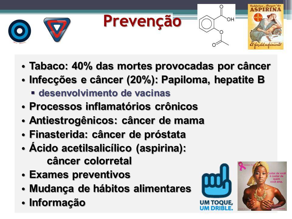 Prevenção Tabaco: 40% das mortes provocadas por câncer