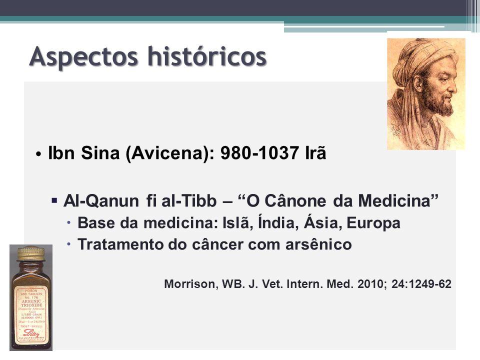 Aspectos históricos Ibn Sina (Avicena): 980-1037 Irã