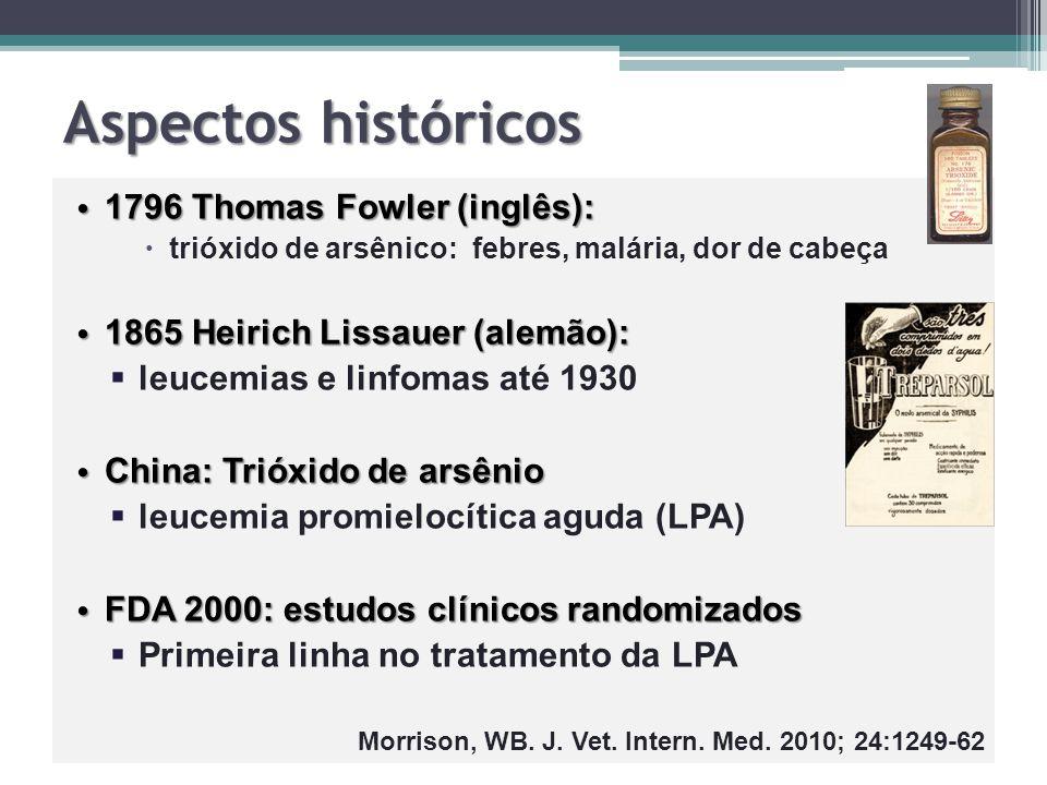 Aspectos históricos 1796 Thomas Fowler (inglês):