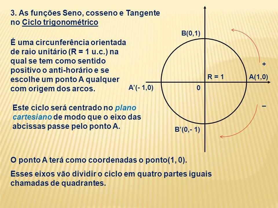 3. As funções Seno, cosseno e Tangente no Ciclo trigonométrico
