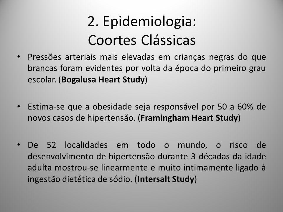 2. Epidemiologia: Coortes Clássicas