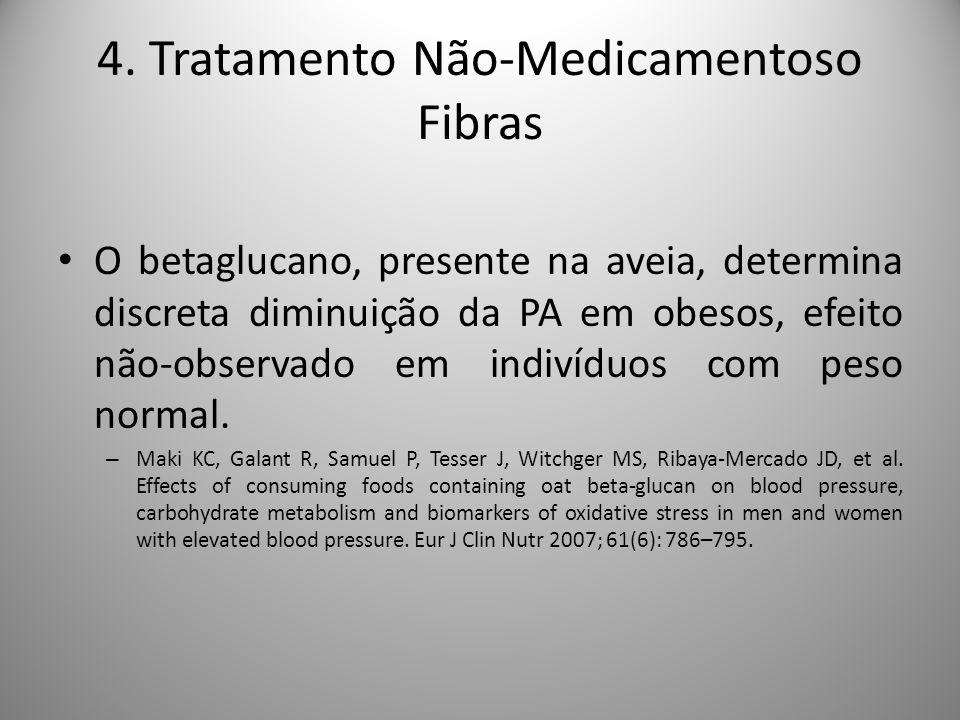 4. Tratamento Não-Medicamentoso Fibras