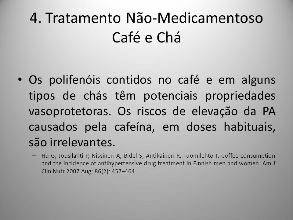 4. Tratamento Não-Medicamentoso Café e Chá