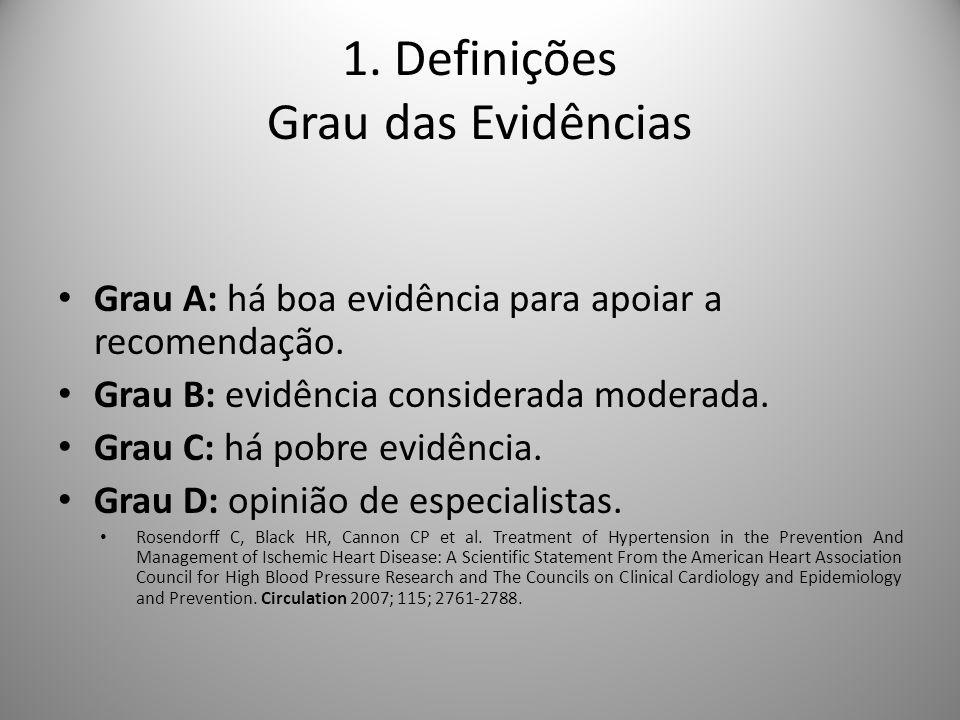 1. Definições Grau das Evidências