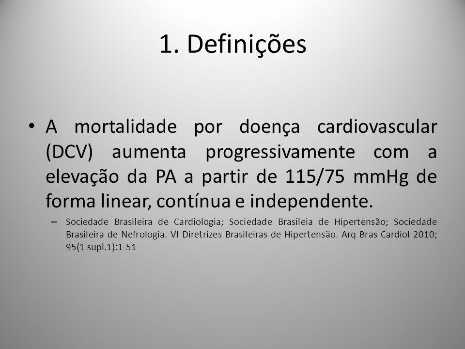 1. Definições