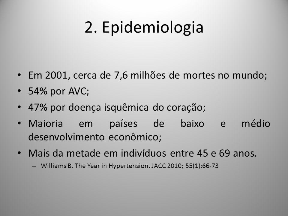 2. Epidemiologia Em 2001, cerca de 7,6 milhões de mortes no mundo;
