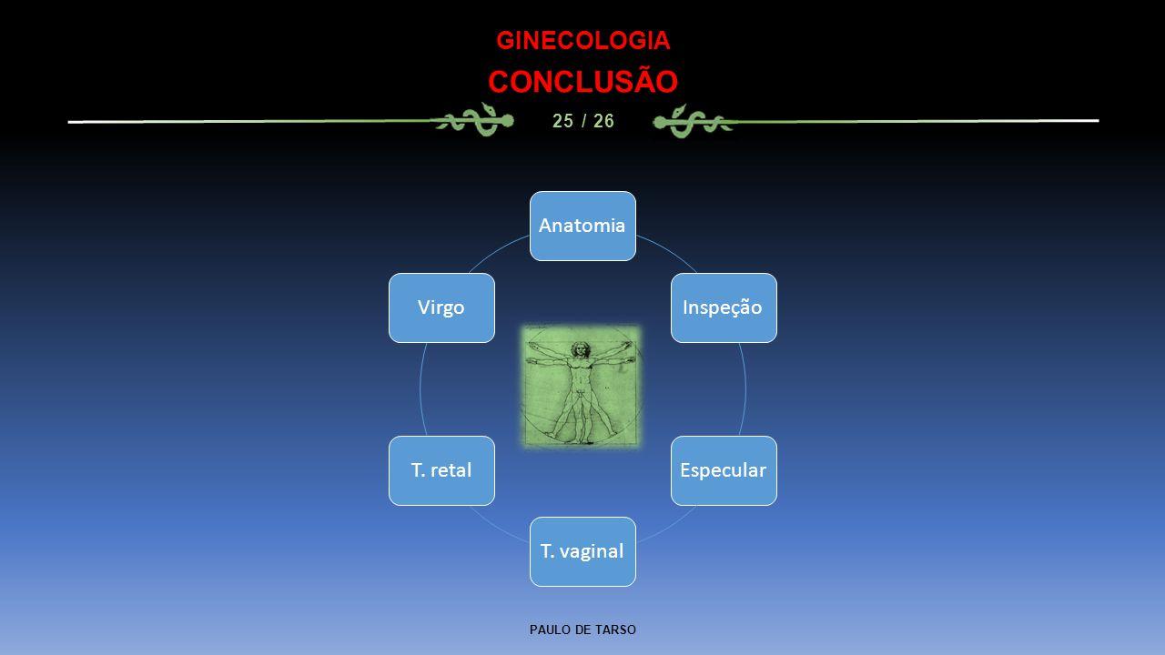 CONCLUSÃO GINECOLOGIA Anatomia Inspeção Especular T. vaginal T. retal