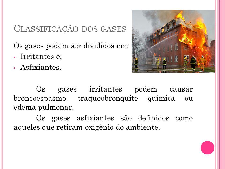 Classificação dos gases