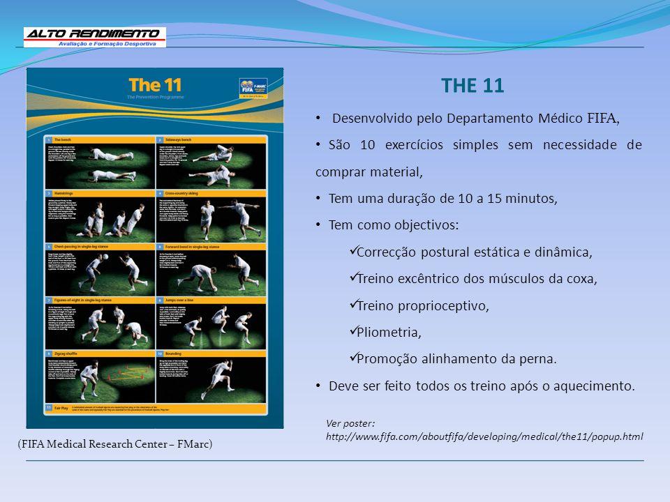 THE 11 Desenvolvido pelo Departamento Médico FIFA,