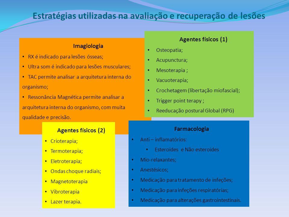 Estratégias utilizadas na avaliação e recuperação de lesões