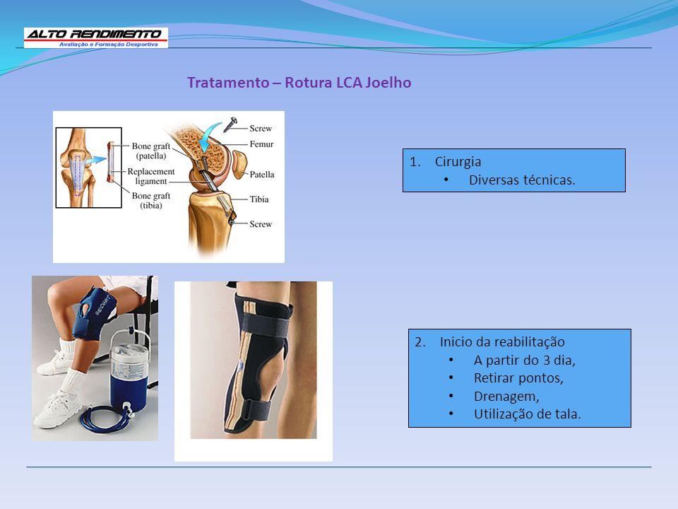 Tratamento – Rotura LCA Joelho
