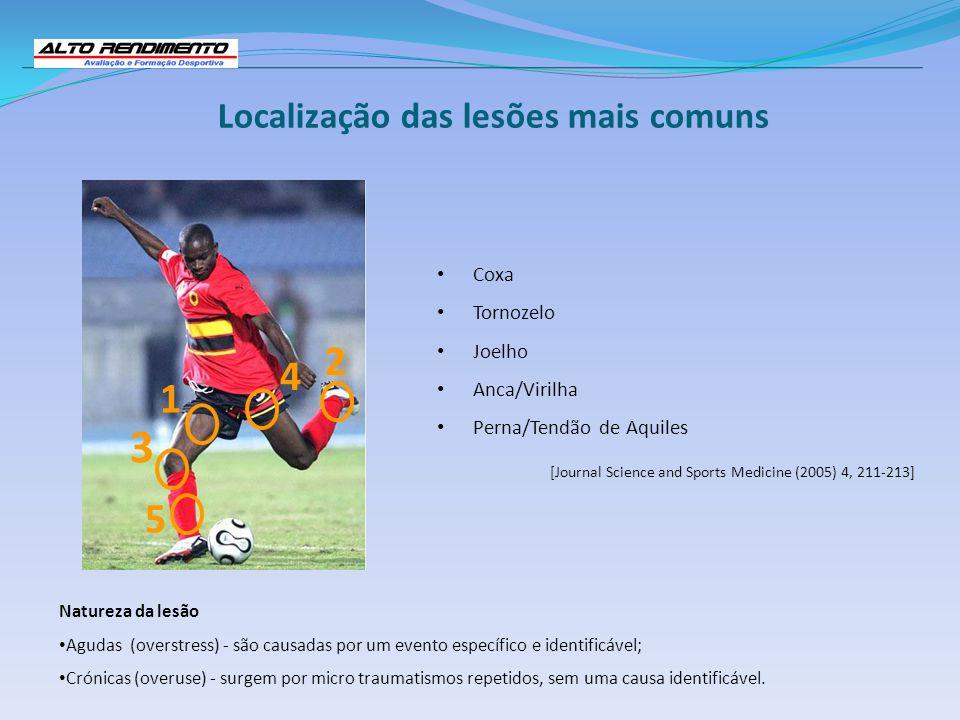 3 2 4 1 5 Localização das lesões mais comuns Coxa Tornozelo Joelho