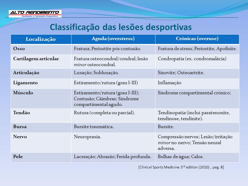 Classificação das lesões desportivas