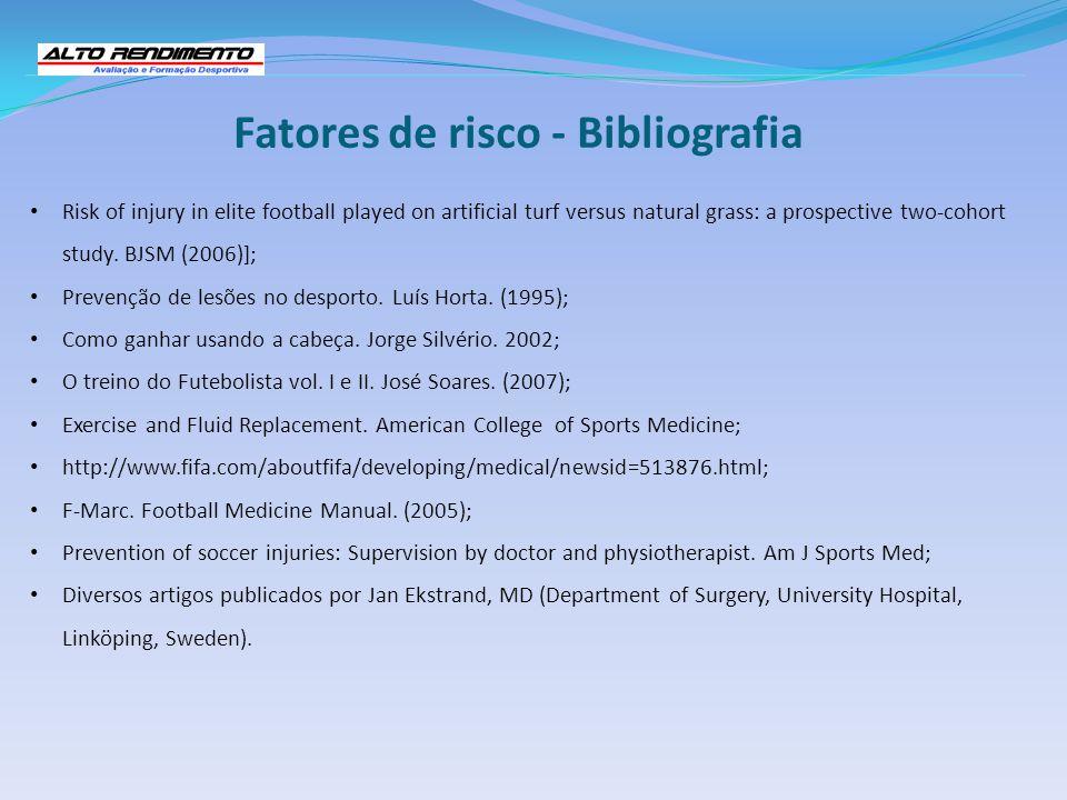 Fatores de risco - Bibliografia