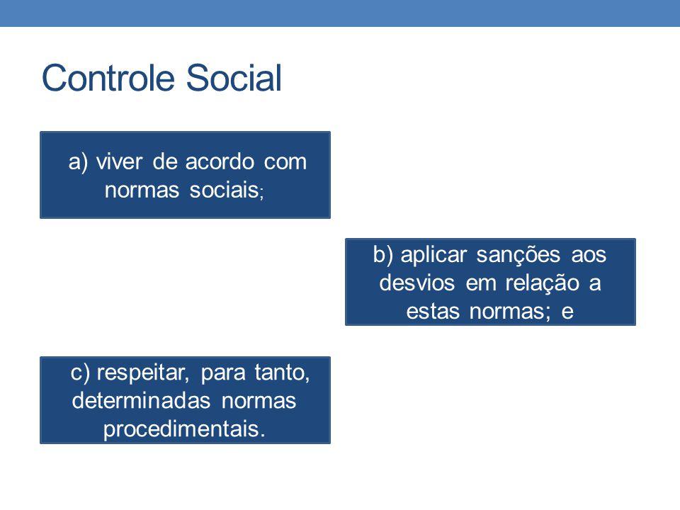 Controle Social a) viver de acordo com normas sociais;