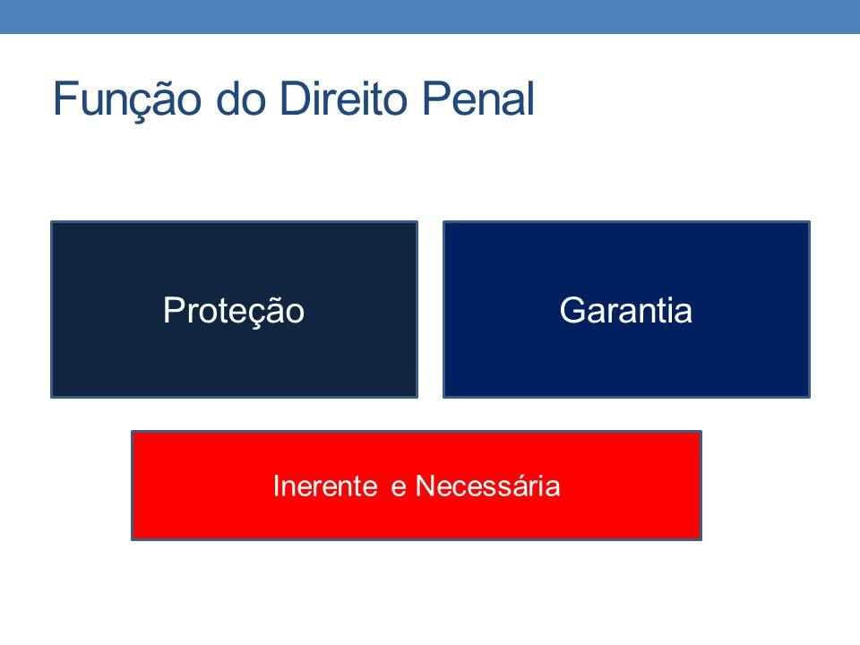 Função do Direito Penal