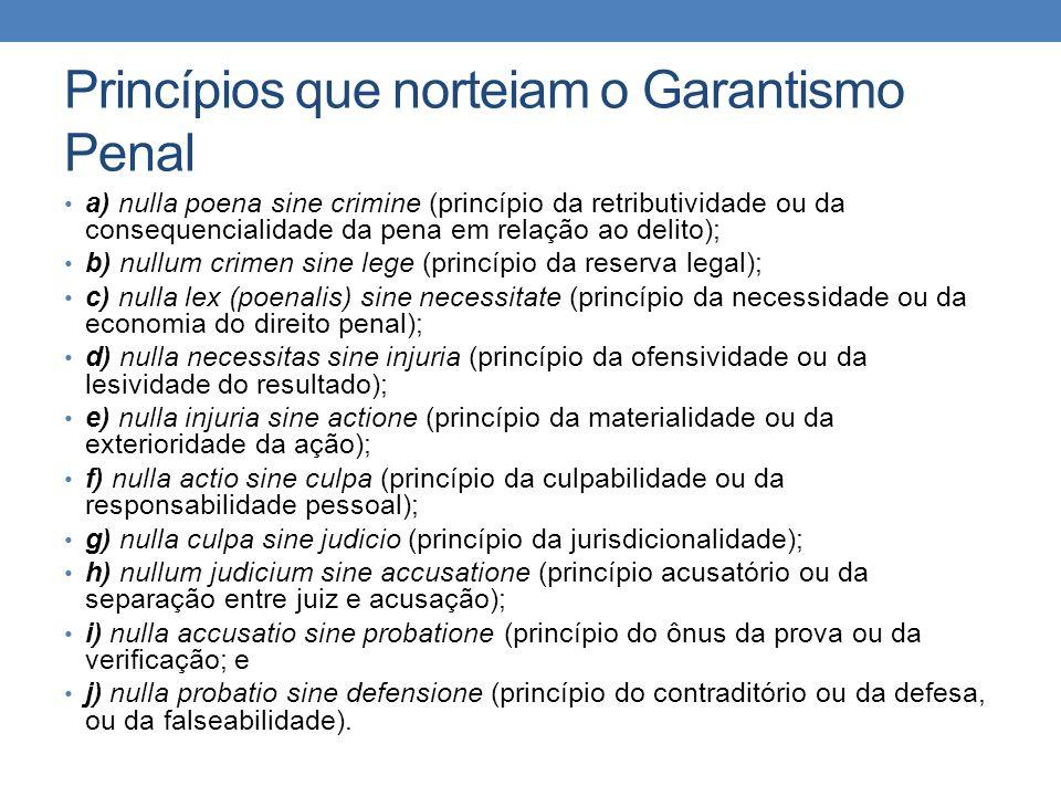 Princípios que norteiam o Garantismo Penal