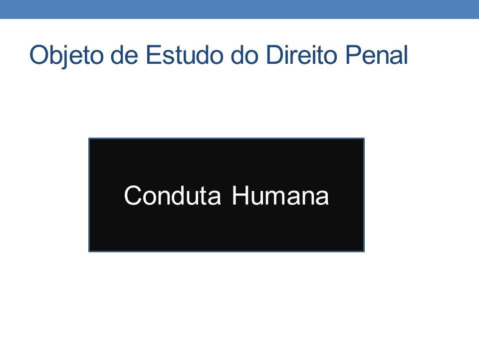 Objeto de Estudo do Direito Penal