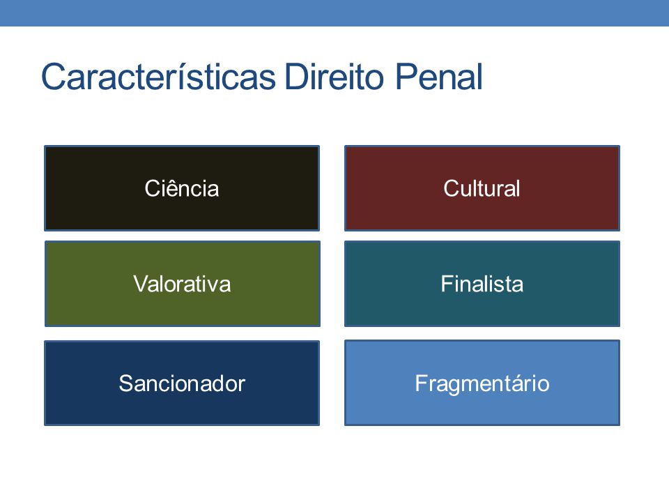 Características Direito Penal
