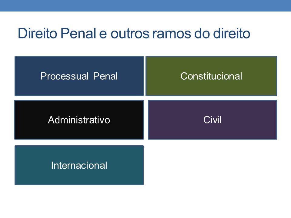 Direito Penal e outros ramos do direito