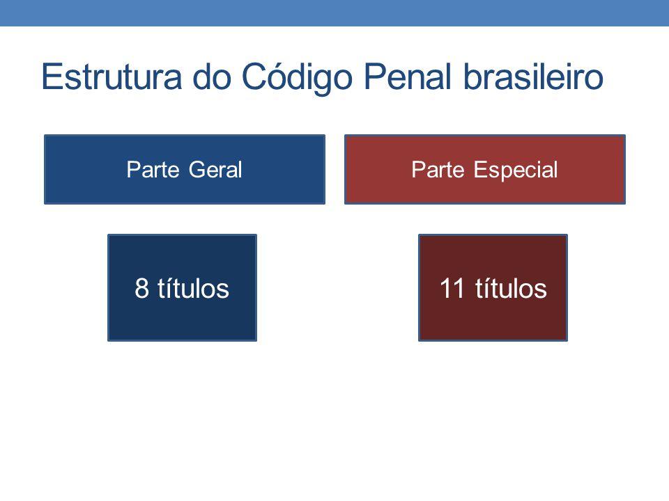 Estrutura do Código Penal brasileiro