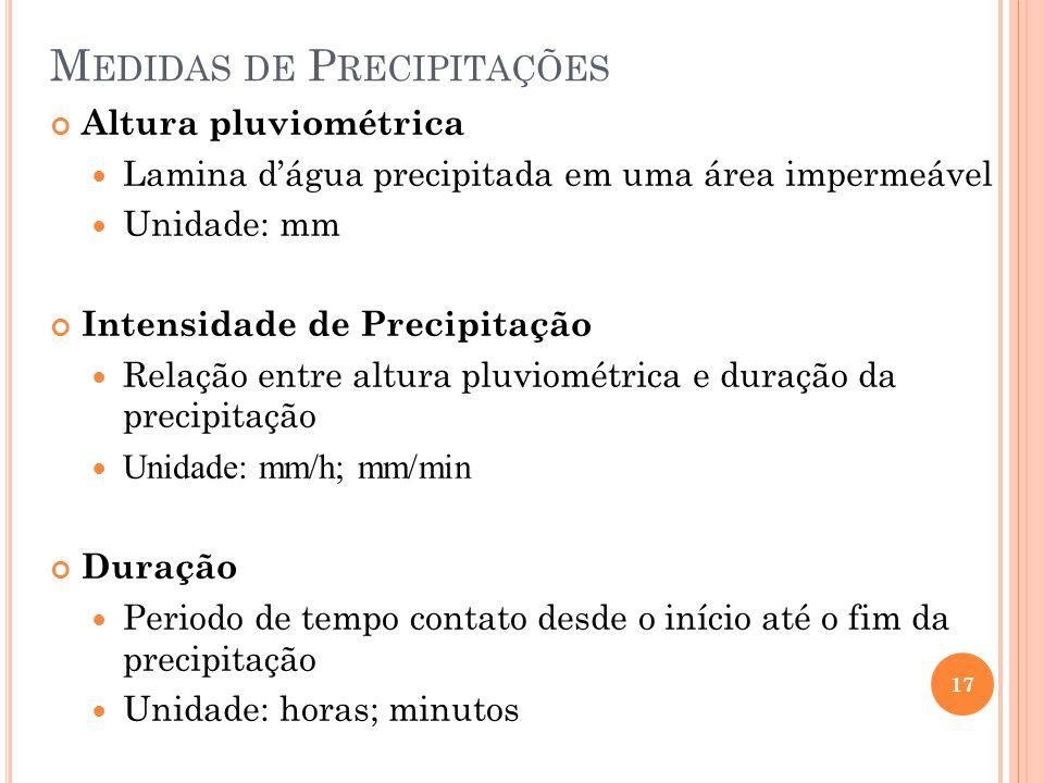 Medidas de Precipitações