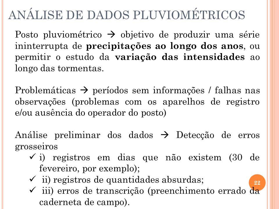 ANÁLISE DE DADOS PLUVIOMÉTRICOS