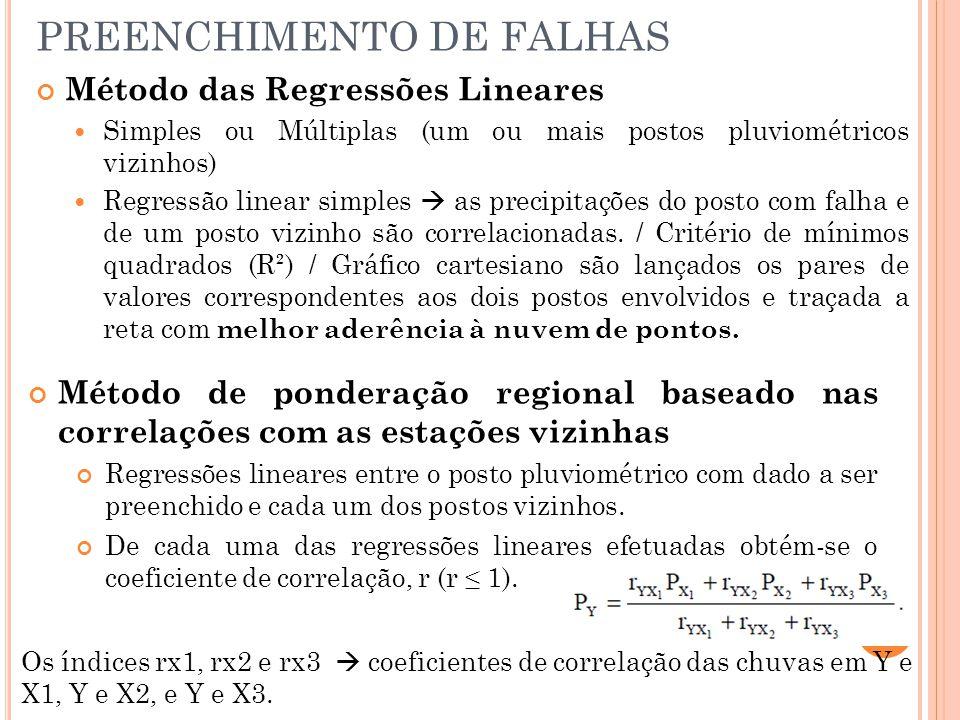 PREENCHIMENTO DE FALHAS