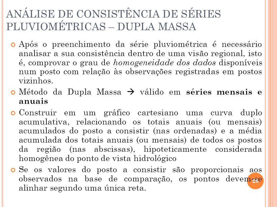 ANÁLISE DE CONSISTÊNCIA DE SÉRIES PLUVIOMÉTRICAS – DUPLA MASSA