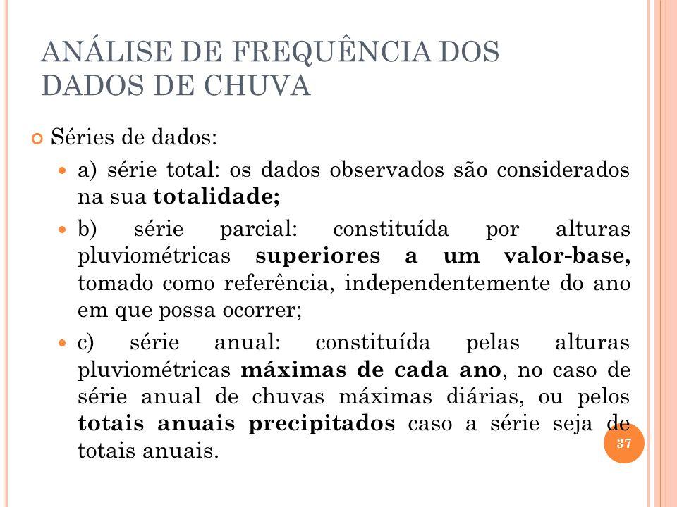 ANÁLISE DE FREQUÊNCIA DOS DADOS DE CHUVA